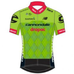 Cannondale Drapac Professional Cycling Team