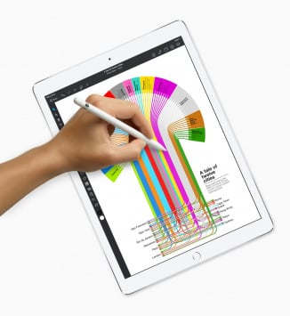 "Apple iPad Pro (12.9"") 2017 8"