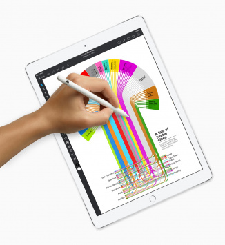 "Apple iPad Pro (10.5"") 9"