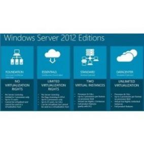 Microsoft Windows Server 2012 R2 Standard 2